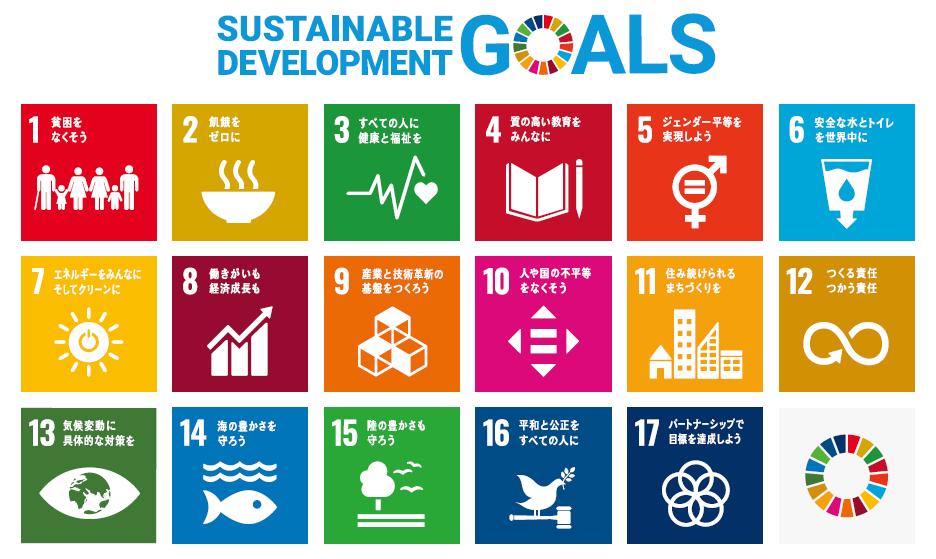 SDGs ポスター